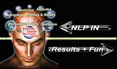 Sztuka manipulacji NLP – kodowanie zachowań