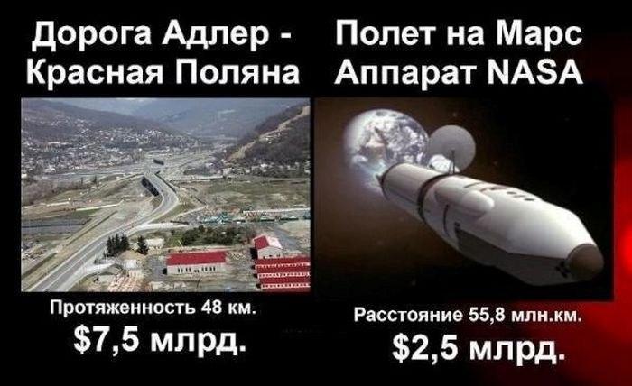 Olimpijskie ceny budowy drogi w Rosji — 140 milionów dolarów za kilometr