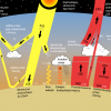 Sun_climate_polish3