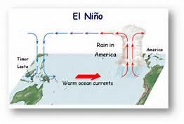 Nadchodzi El Niño (elninio)
