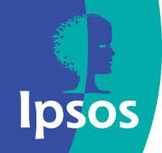 Sfałszowane wybory i IPSOS w natarciu