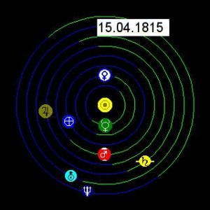 15041815 Planety