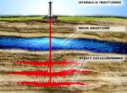 Woda pitna zanieczyszczona przez szczelinowanie