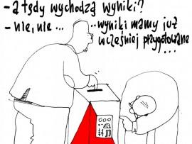 Prezydent Duda i testament Lecha Kaczynskiego – widziane z USA