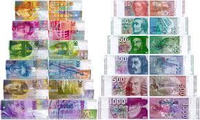 Kredyty frankowe, totalne oszustwo
