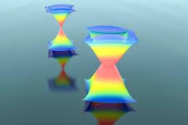 Fizycy uzyskali pierścień punktów wyjątkowych