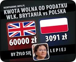 Projekt (SIS Wieczyste) ws. kwoty wolnej od podatku w Sejmie