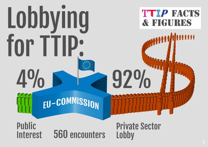 ttip-eu-komission-infografiken_englisch_722px_3