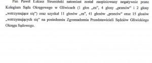 Strumiński Zabrze1