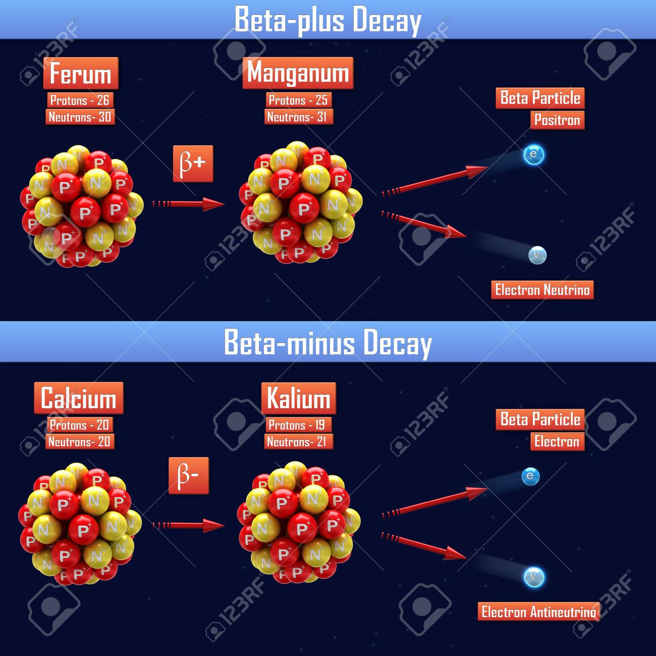 Bajeczki fizyków. Bajeczka o neutrino