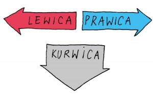 lewica_prawica