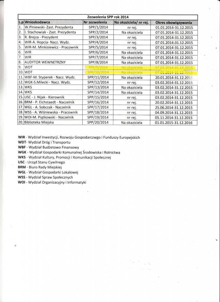 zezwolenia 2014-page-001