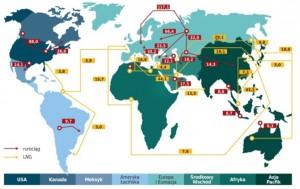 globalny obrot