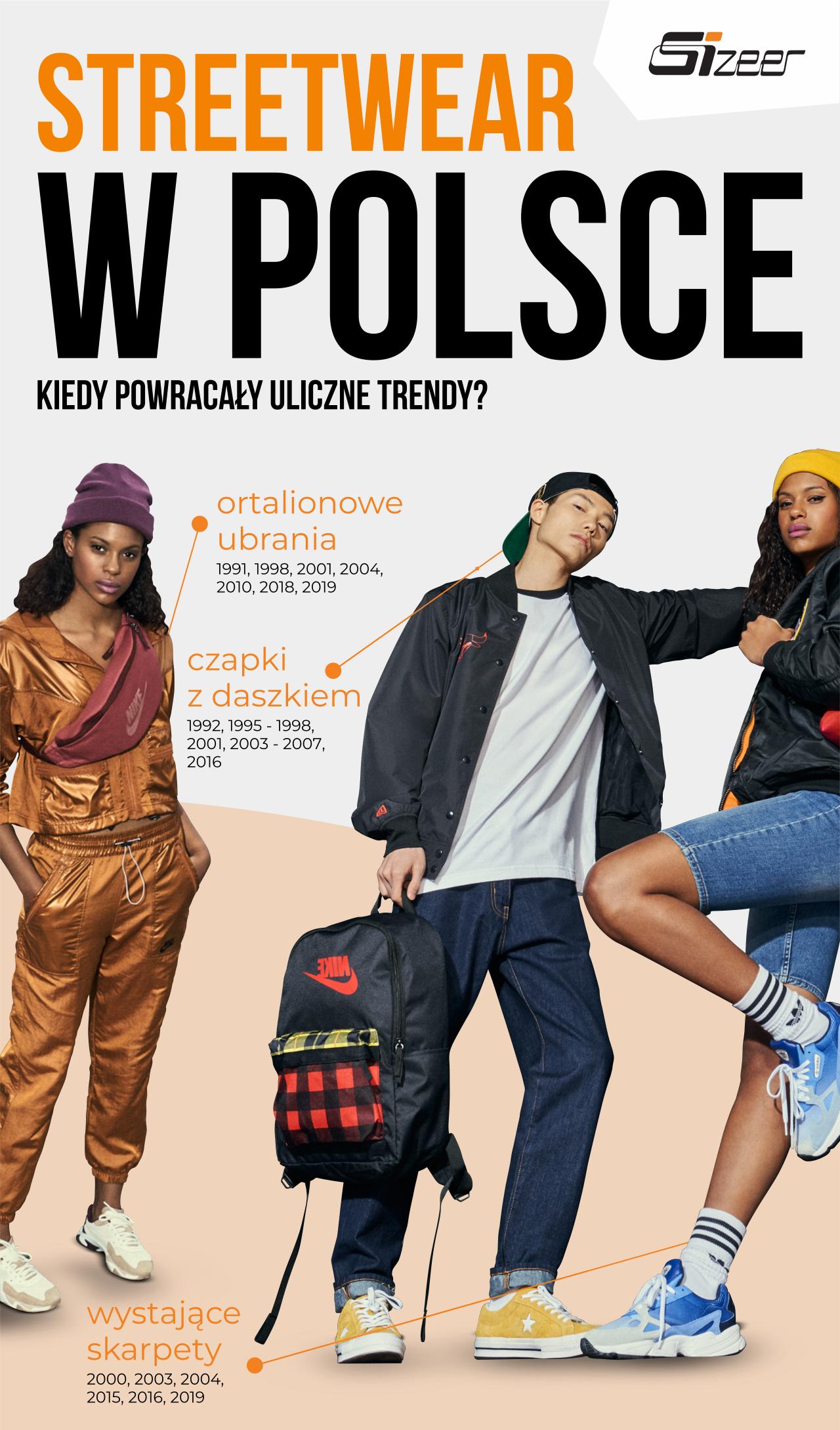 Powracające trendy streetwearu - ortalion