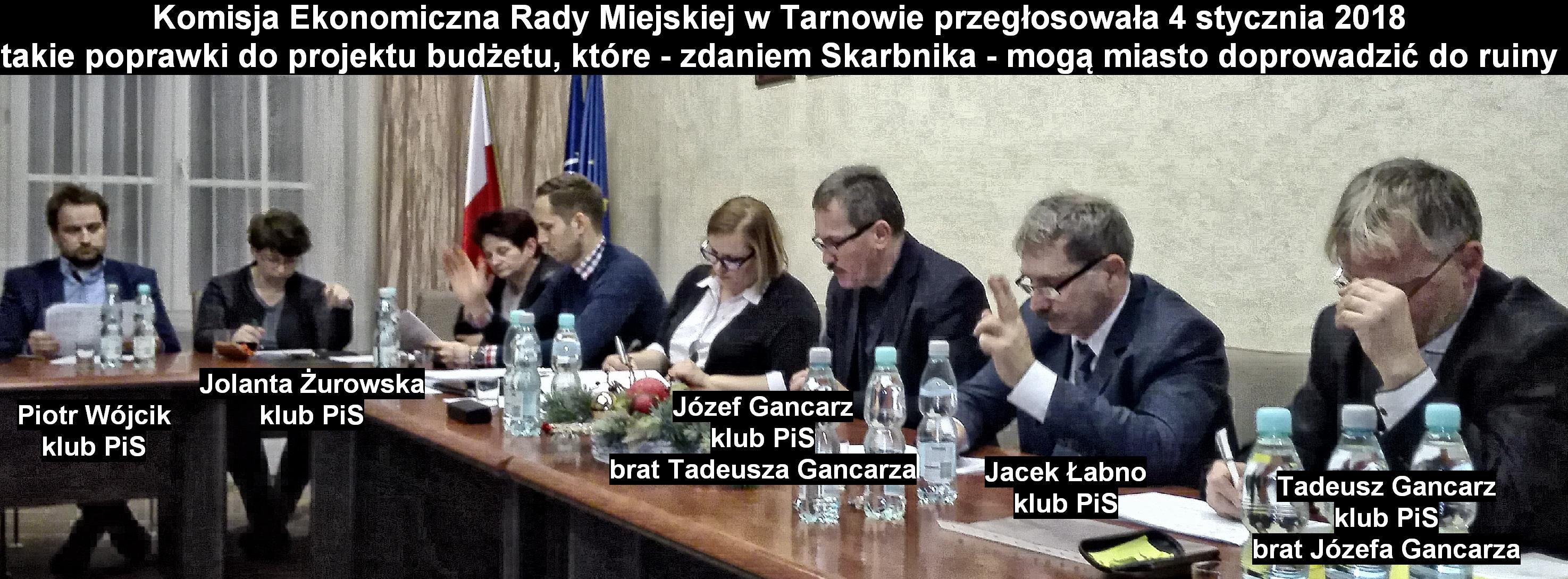 Komisja Ekonomiczna RM