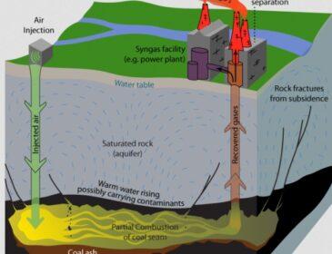 Gazyfikacja złóż węgla jako możliwa odpowiedź Polski na atak Unii Europejskiej na górnictwo – materiały programowe