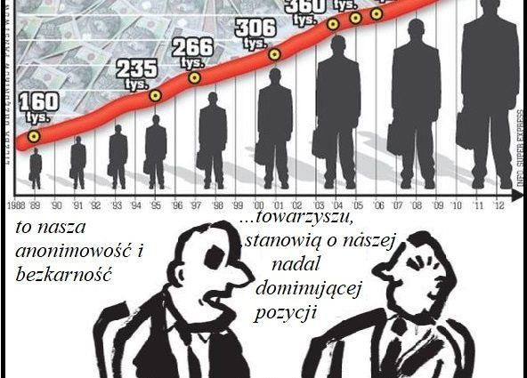 Polska w niewoli sitw etnicznych. Część V