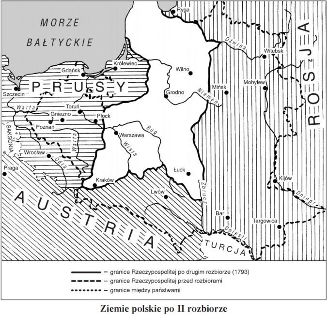 ziemie_polskie_po_ii_rozbiorze